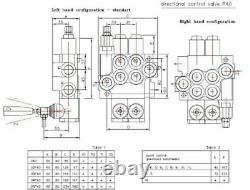 2 spool hydraulic directional valve 11gpm 2P40, double acting cylinder spool