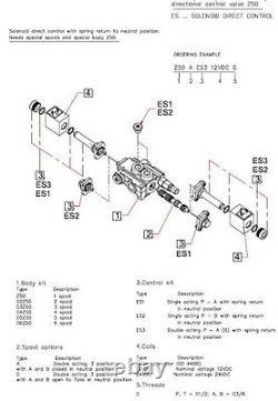3 spool hydraulic solenoid directional control valve 13gpm 24VDC, monoblock