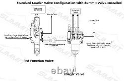 Hydraulic Solenoid Directional Control Valve, Double Acting, 3 Spool, 27 GPM 12V