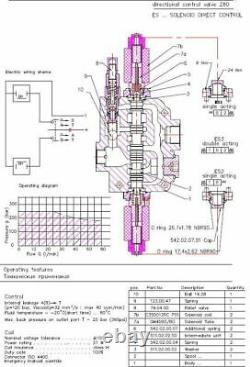 3 Bobines Électrovanne Hydraulique De Commande Directionnelle 21gpm 24vdc, Monobloc