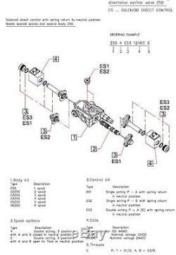 4 Soupape De Commande Directionnelle Hydraulique À Solénoïde Bobine 13gpm 12vcc, Monobloc