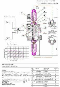 4 Soupape De Commande Directionnelle Hydraulique À Solénoïde Bobine 13gpm 24vcc, Monobloc