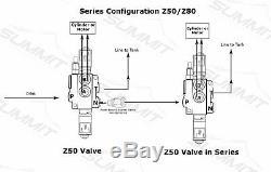 Monobloc Hydraulique Directionnelle Solénoïde De Commande De Soupape 1 Spool, 13 Gpm Avec Switch