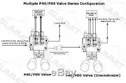 Monobloc Hydraulique-distributeur, 2 Bobine Simple Flotteur Detent