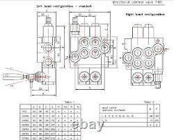 Soupape De Commande Directionnelle Hydraulique 23h/40lpm, Bobines De Cylindre À Double Action