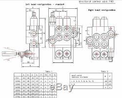 Soupape De Commande Hydraulique Directionnelle 11gpm / 40lpm, Bobines De Cylindre À Double Effet