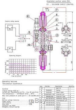Une Soupape De Commande Directionnelle Hydraulique À Solénoïde Bobine 13gpm 24vcc, Monobloc
