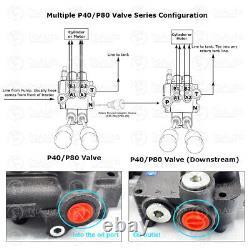 Valve De Commande Directionnelle Hydraulique 11gpm 1 Bobine 2 Bobine Pour Tracteurs Chargeur, États-unis